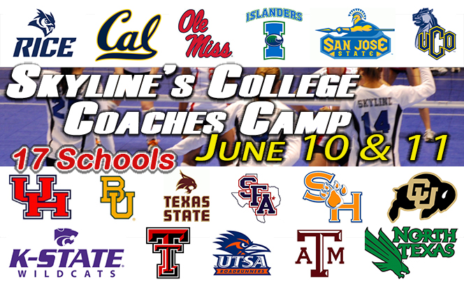 Skyline's College Coaches Camp